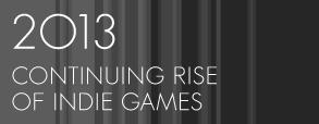 2013 Indie Games