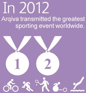 Olympics promo Arqiva
