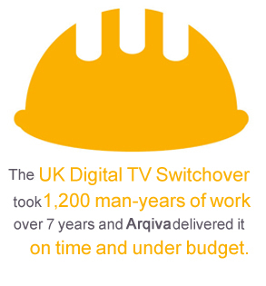 Arqiva digital switchover promo