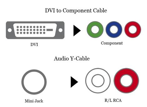 DVI to Component Cable + Audio Y-Cable