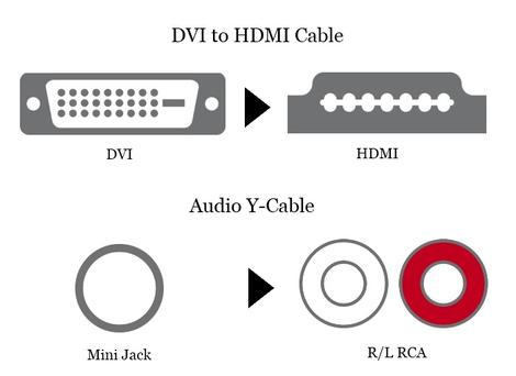 DVI to HDMI Cable + Audio Y-Cable
