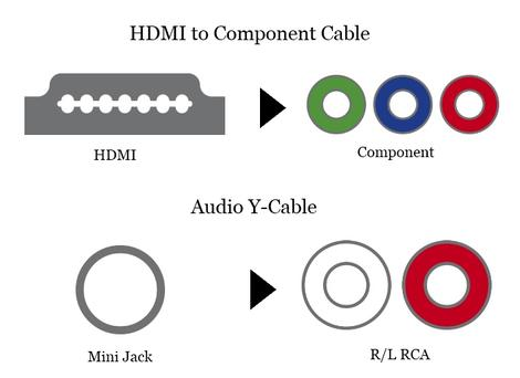 HDMI to Component Cable + Audio Y-Cable