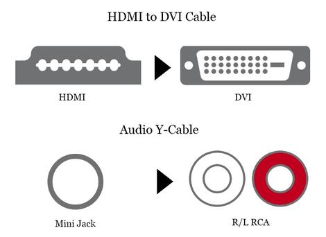 HDMI to DVI Cable + Audio Y-Cable