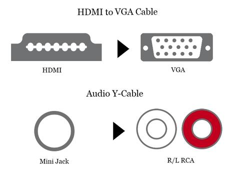 HDMI to VGA Cable + Audio Y-Cable