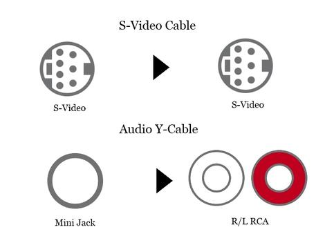 S-Video Cable + Audio Y-Cable