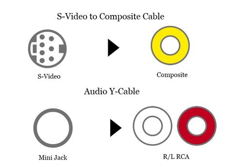 S-Video to Composite Cable + Audio Y-Cable
