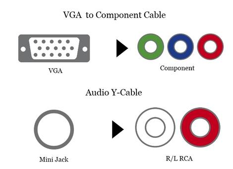 VGA to Component Cable + Audio Y-Cable