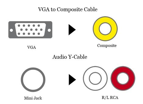 VGA to Composite Cable + Audio Y-Cable
