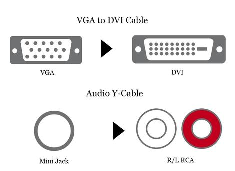 VGA to DVI Cable + Audio Y-Cable