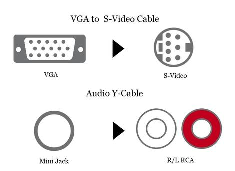 VGA to S-Video Cable + Audio Y-Cable