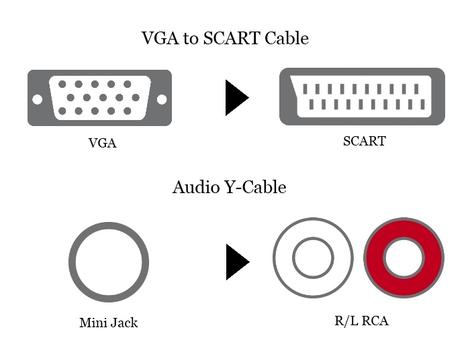 VGA to SCART Cable + Audio Y-Cable